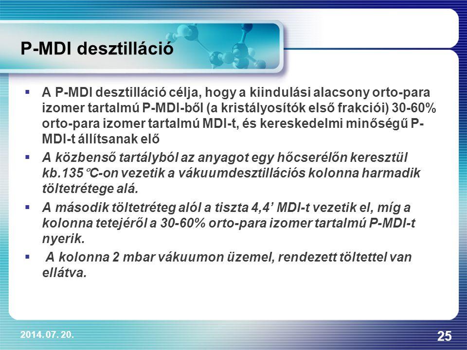 2014. 07. 20. 25 P-MDI desztilláció  A P-MDI desztilláció célja, hogy a kiindulási alacsony orto-para izomer tartalmú P-MDI-ből (a kristályosítók els