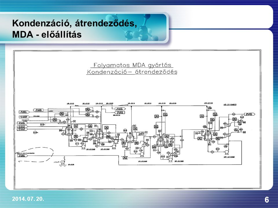 6 Kondenzáció, átrendeződés, MDA - előállítás