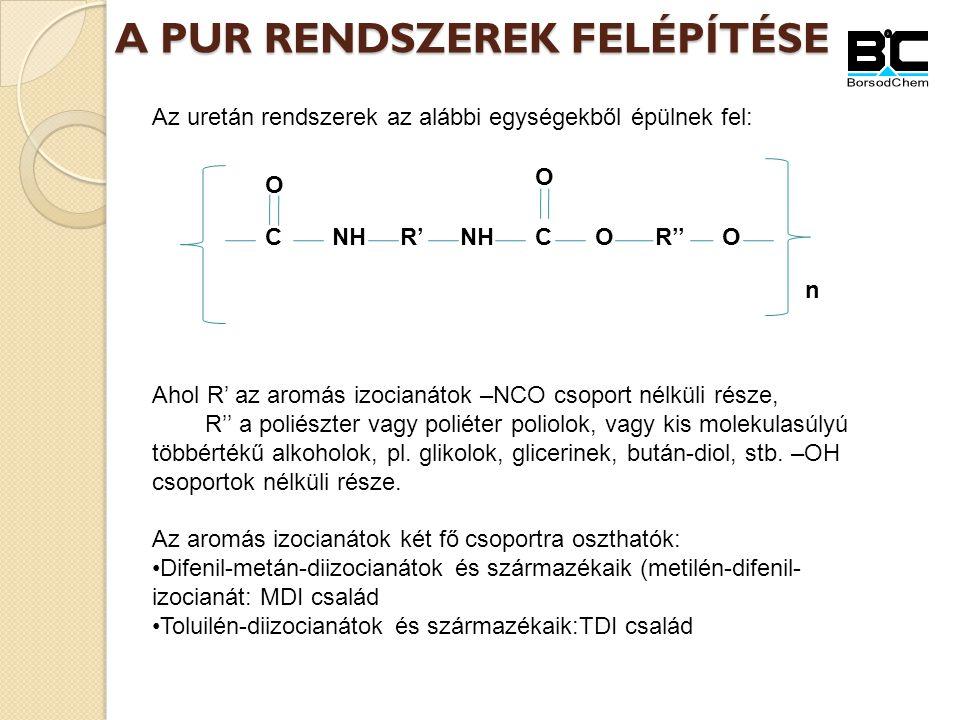 A PUR RENDSZEREK FELÉPÍTÉSE Az uretán rendszerek az alábbi egységekből épülnek fel: C O NHR'NHC O OR''O n Ahol R' az aromás izocianátok –NCO csoport n