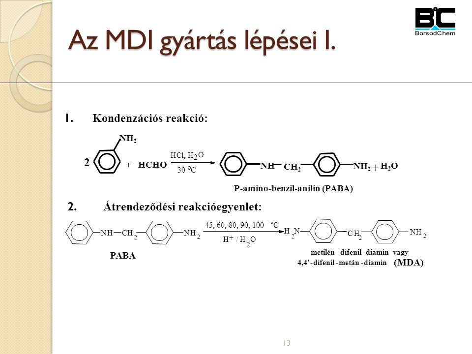 13 Az MDI gyártás lépései I. 2. 1. Kondenzációs reakció: Átrendeződési reakcióegyenlet: NH 2 2 + HCHO NH CH 2 NH 2 HCl, H 2 O 30 o C + H2OH2O P-amino-