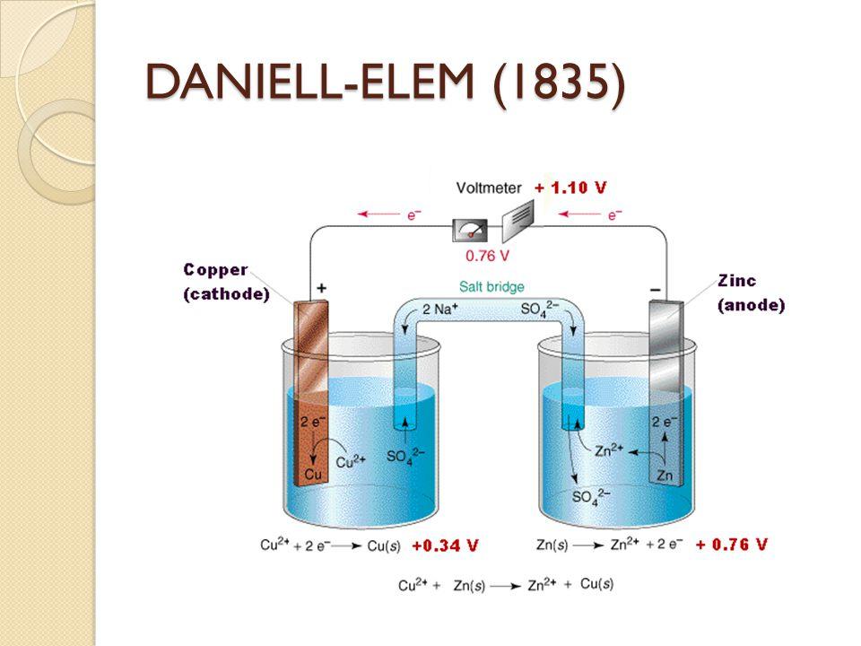 DANIELL-ELEM (1835)