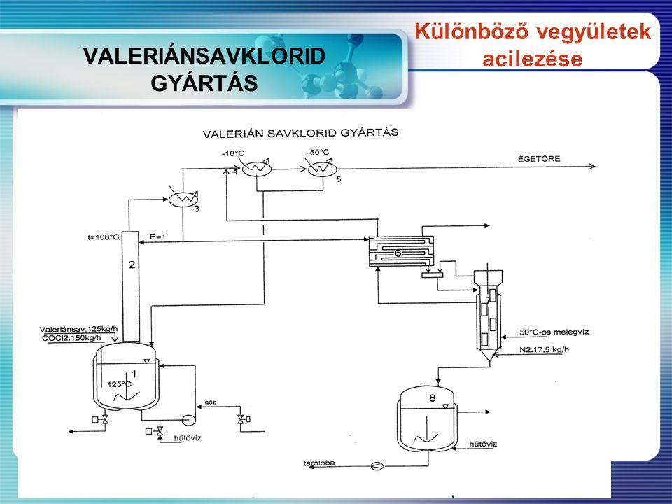 VALERIÁNSAVKLORID GYÁRTÁS Különböző vegyületek acilezése
