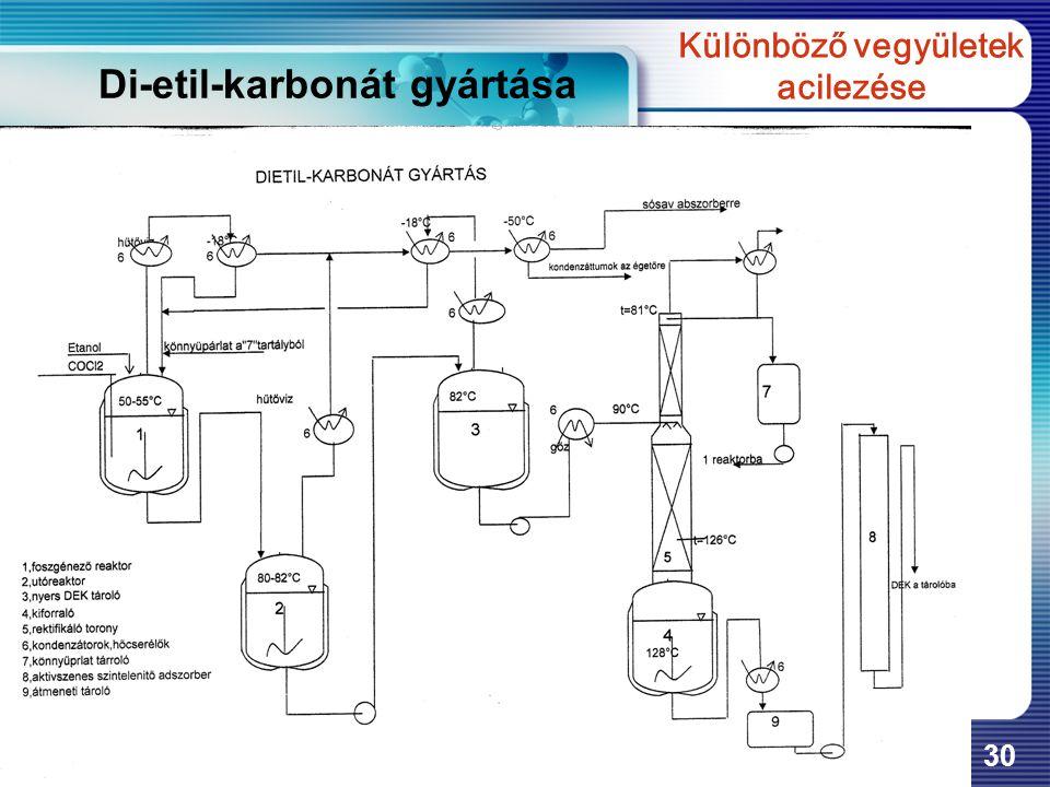 2014. 07. 20. 30 Di-etil-karbonát gyártása Különböző vegyületek acilezése