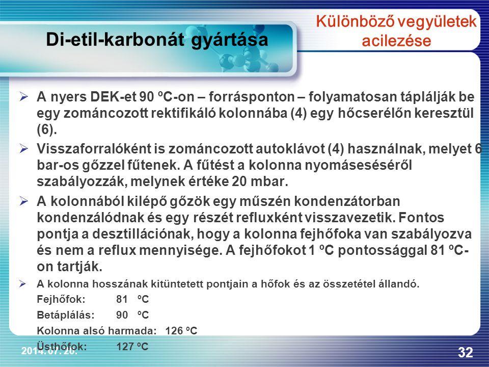 2014. 07. 20. 32  A nyers DEK-et 90 ºC-on – forrásponton – folyamatosan táplálják be egy zománcozott rektifikáló kolonnába (4) egy hőcserélőn kereszt