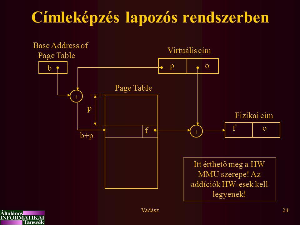 Vadász24 Címleképzés lapozós rendszerben b Base Address of Page Table Virtuális cím po f p Page Table + Fizikai cím fo b+p + Itt érthető meg a HW MMU szerepe.