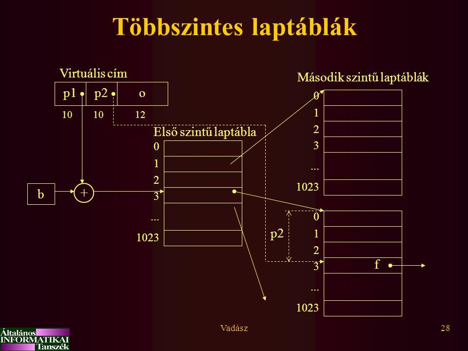 Vadász28 Többszintes laptáblák 0 1 2 3... 1023 0 1 2 3... 1023 0 1 2 3... 1023 Virtuális cím p1p2o 10 10 12 Első szintű laptábla Második szintű laptáb