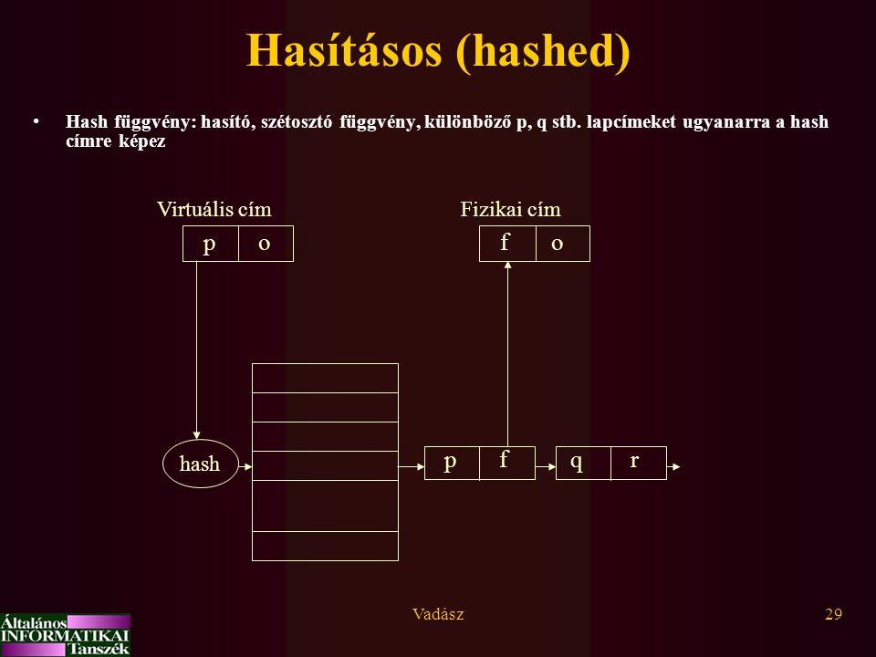 Vadász29 Hasításos (hashed) Hash függvény: hasító, szétosztó függvény, különböző p, q stb. lapcímeket ugyanarra a hash címre képez p o p f q r hash f