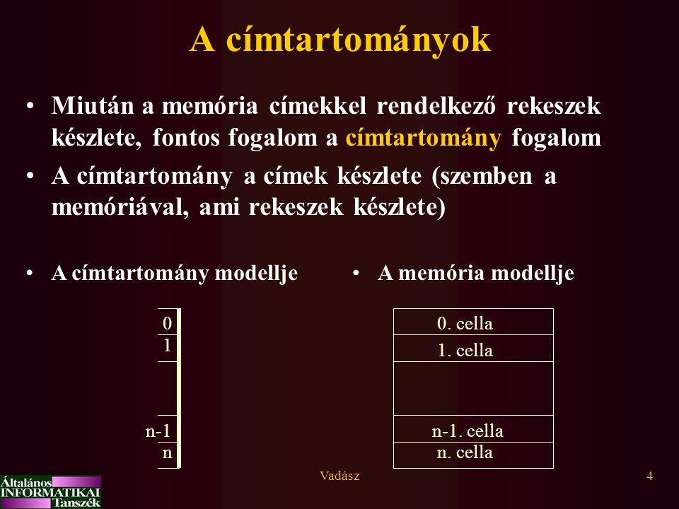 Vadász4 A címtartományok Miután a memória címekkel rendelkező rekeszek készlete, fontos fogalom a címtartomány fogalom A címtartomány a címek készlete (szemben a memóriával, ami rekeszek készlete) A címtartomány modelljeA memória modellje 0 1 n n-1 0.