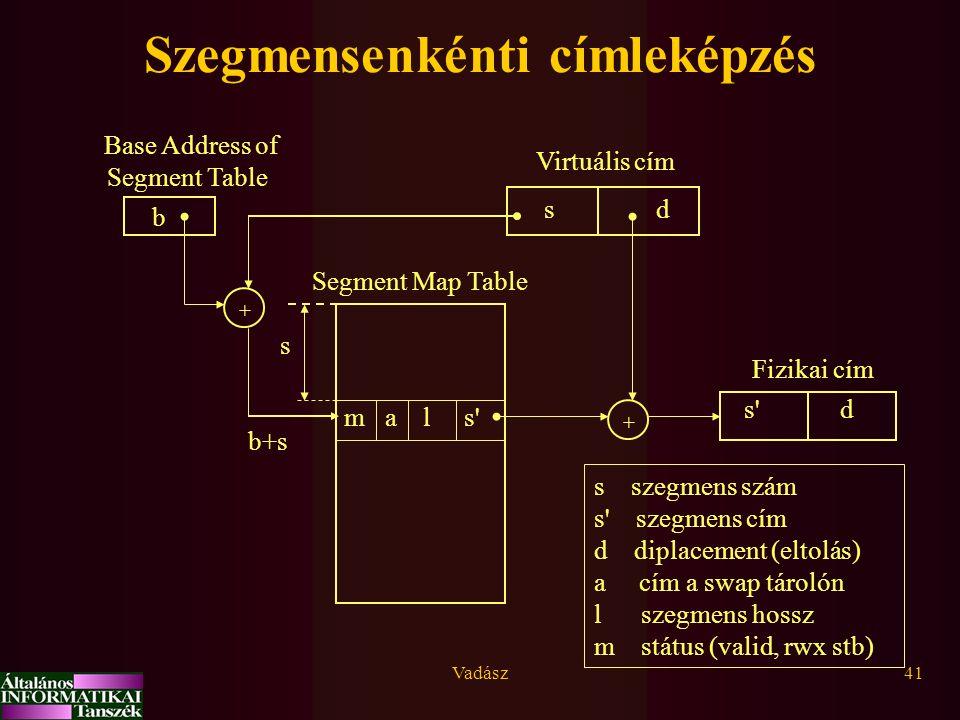 Vadász41 Szegmensenkénti címleképzés s szegmens szám s szegmens cím d diplacement (eltolás) a cím a swap tárolón l szegmens hossz m státus (valid, rwx stb) b Base Address of Segment Table Virtuális cím sd s s Segment Map Table + Fizikai cím s d b+s + m a l