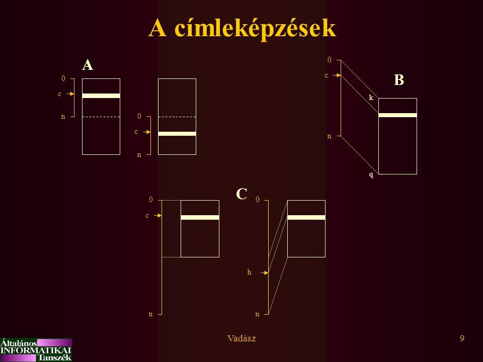 Vadász9 A címleképzések 0 n c 0 n c A 0 n c k q B 0 n c 0 n h C A