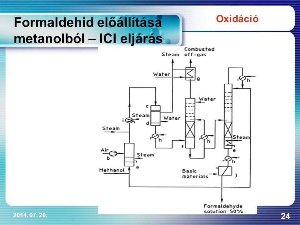 2014. 07. 20. 24 Formaldehid előállítása metanolból – ICI eljárás Oxidáció