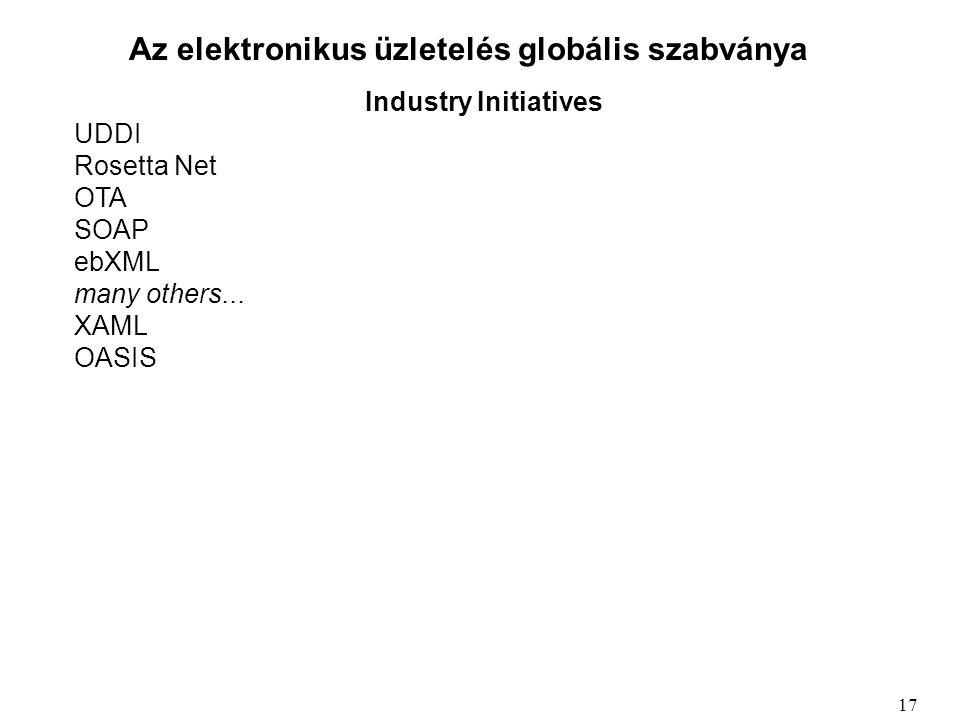 Az elektronikus üzletelés globális szabványa Industry Initiatives UDDI Rosetta Net OTA SOAP ebXML many others... XAML OASIS 17