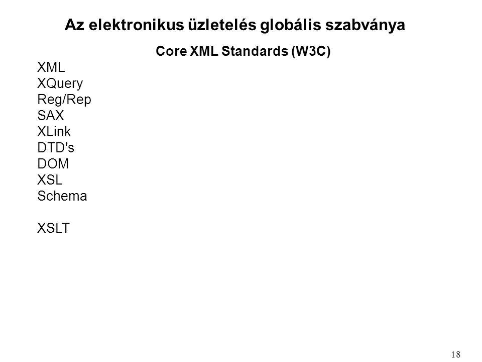 Az elektronikus üzletelés globális szabványa Core XML Standards (W3C) XML XQuery Reg/Rep SAX XLink DTD's DOM XSL Schema XSLT 18