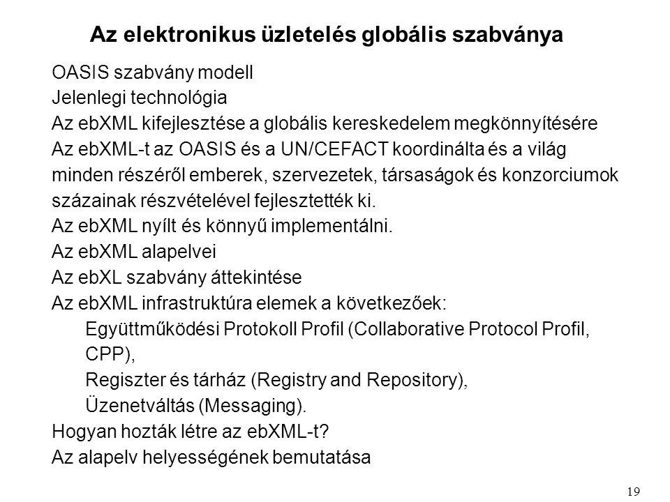 Az elektronikus üzletelés globális szabványa OASIS szabvány modell Jelenlegi technológia Az ebXML kifejlesztése a globális kereskedelem megkönnyítésér