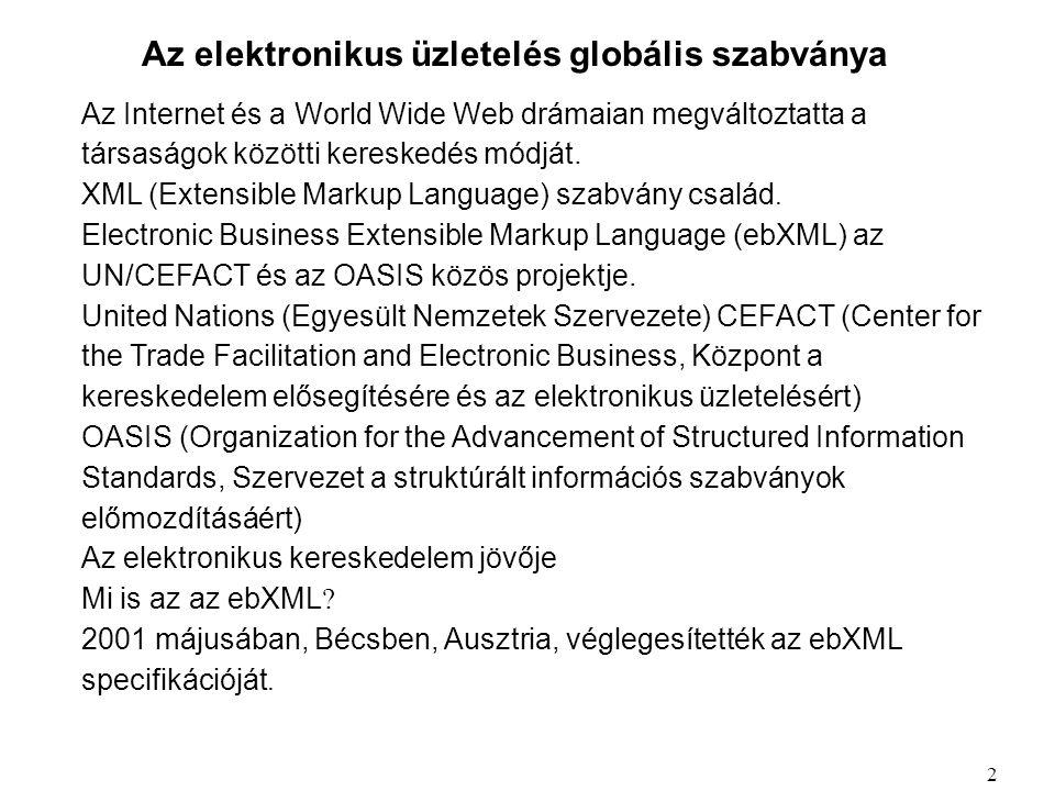 Az elektronikus üzletelés globális szabványa Az Internet és a World Wide Web drámaian megváltoztatta a társaságok közötti kereskedés módját. XML (Exte