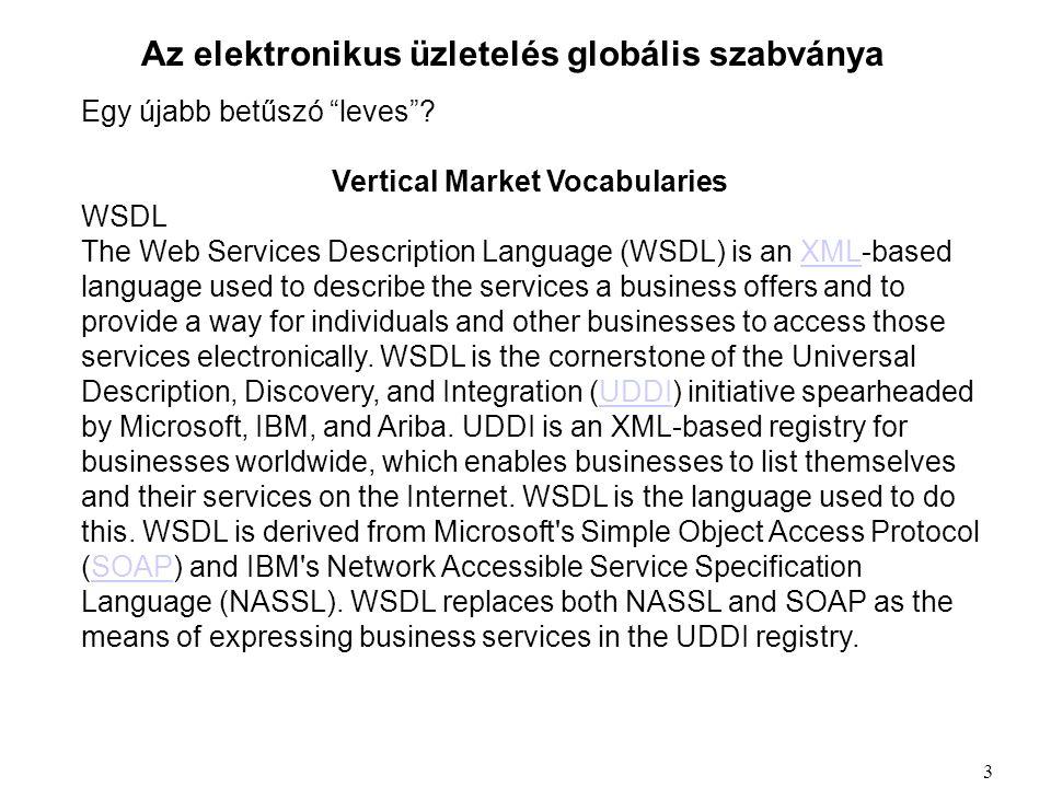 """Az elektronikus üzletelés globális szabványa Egy újabb betűszó """"leves""""? Vertical Market Vocabularies WSDL The Web Services Description Language (WSDL)"""