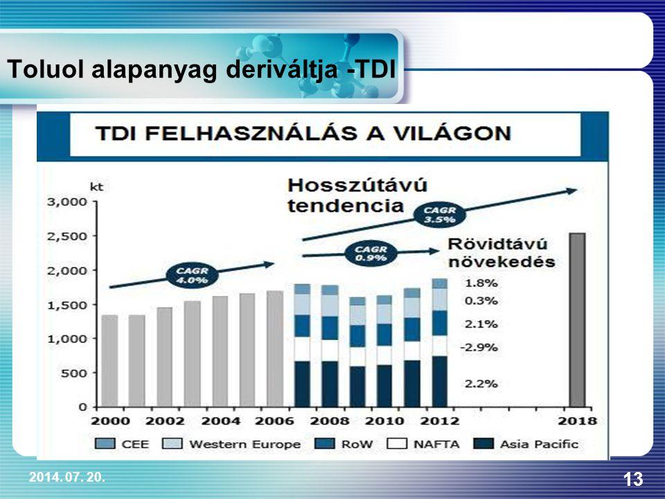 2014. 07. 20. 13 Toluol alapanyag deriváltja -TDI