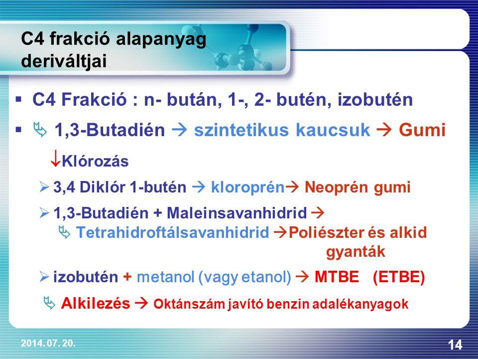 2014. 07. 20. 14 C4 frakció alapanyag deriváltjai  C4 Frakció : n- bután, 1-, 2- butén, izobutén  1,3-Butadién  szintetikus kaucsuk  Gumi  Klóro