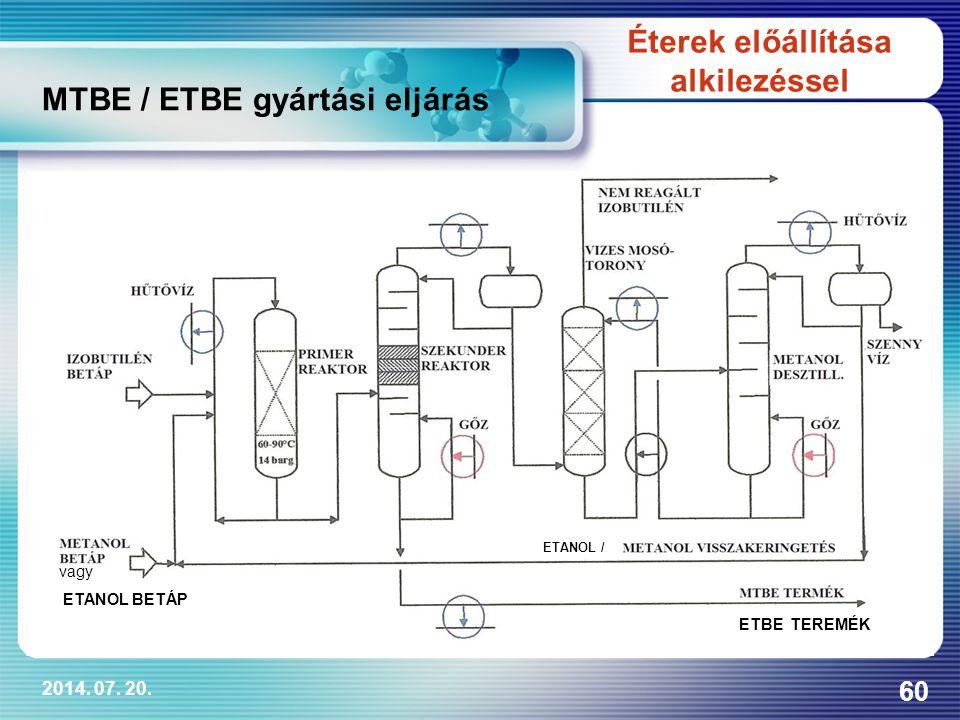 2014. 07. 20. 60 MTBE / ETBE gyártási eljárás Éterek előállítása alkilezéssel vagy ETANOL BETÁP ETBE TEREMÉK ETANOL /