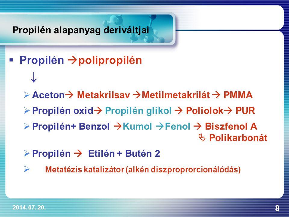 2014. 07. 20. 8 Propilén alapanyag deriváltjai  Propilén  polipropilén   Aceton  Metakrilsav  Metilmetakrilát  PMMA  Propilén oxid  Propilén