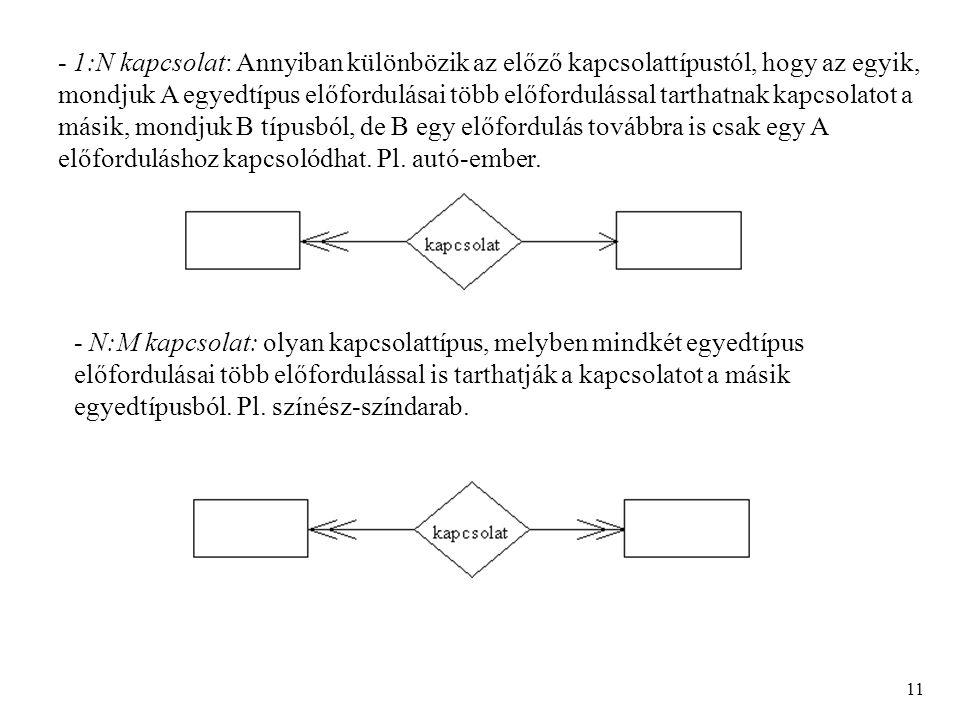 - 1:N kapcsolat: Annyiban különbözik az előző kapcsolattípustól, hogy az egyik, mondjuk A egyedtípus előfordulásai több előfordulással tarthatnak kapcsolatot a másik, mondjuk B típusból, de B egy előfordulás továbbra is csak egy A előforduláshoz kapcsolódhat.