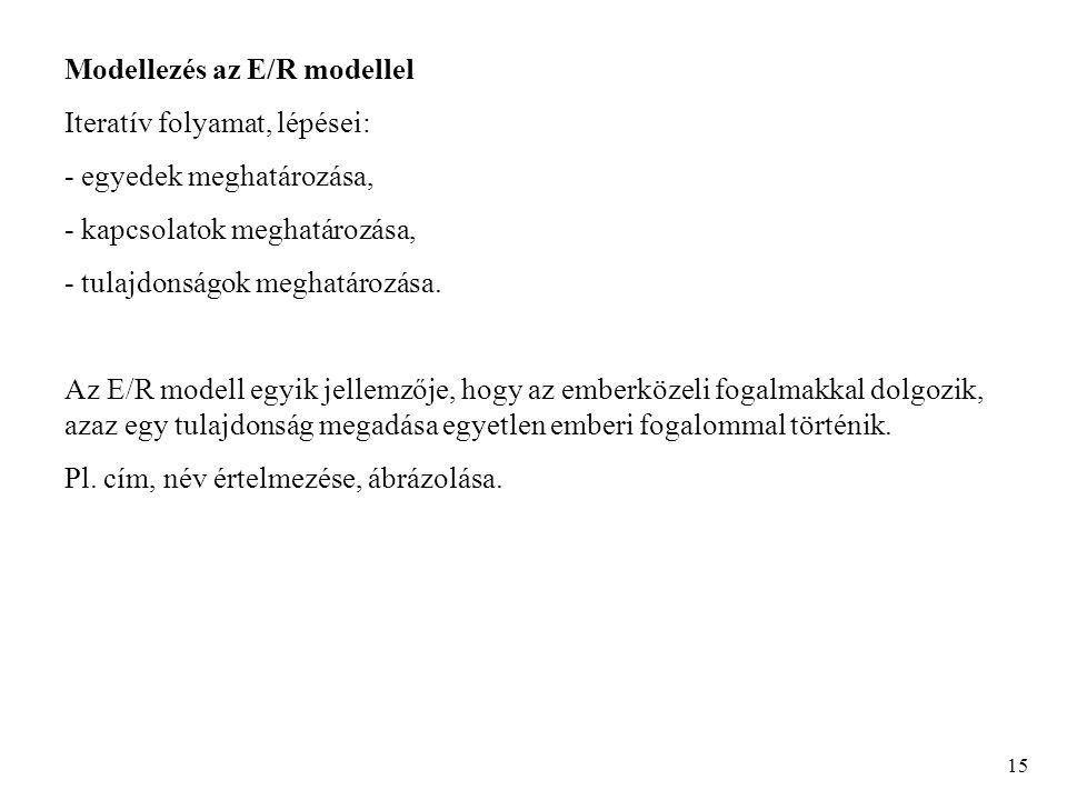 Modellezés az E/R modellel Iteratív folyamat, lépései: - egyedek meghatározása, - kapcsolatok meghatározása, - tulajdonságok meghatározása. Az E/R mod