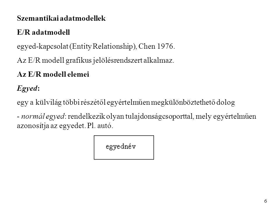 Szemantikai adatmodellek E/R adatmodell egyed-kapcsolat (Entity Relationship), Chen 1976. Az E/R modell grafikus jelölésrendszert alkalmaz. Az E/R mod