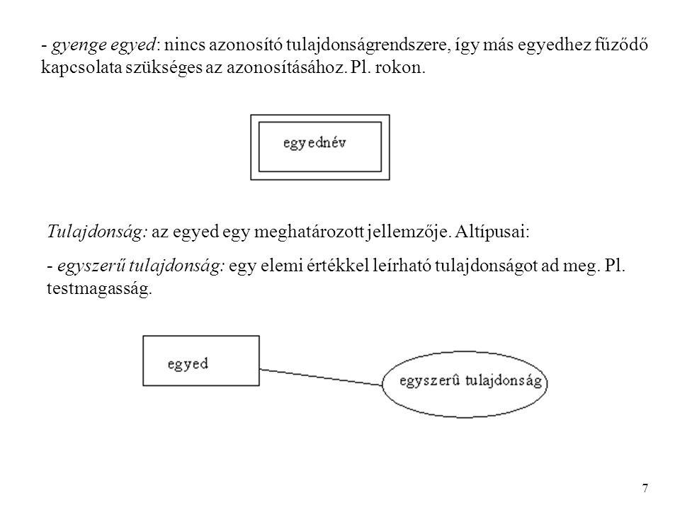 - összetett tulajdonság: olyan tulajdonság, amely több elemi tulajdonság együttesére bontható.