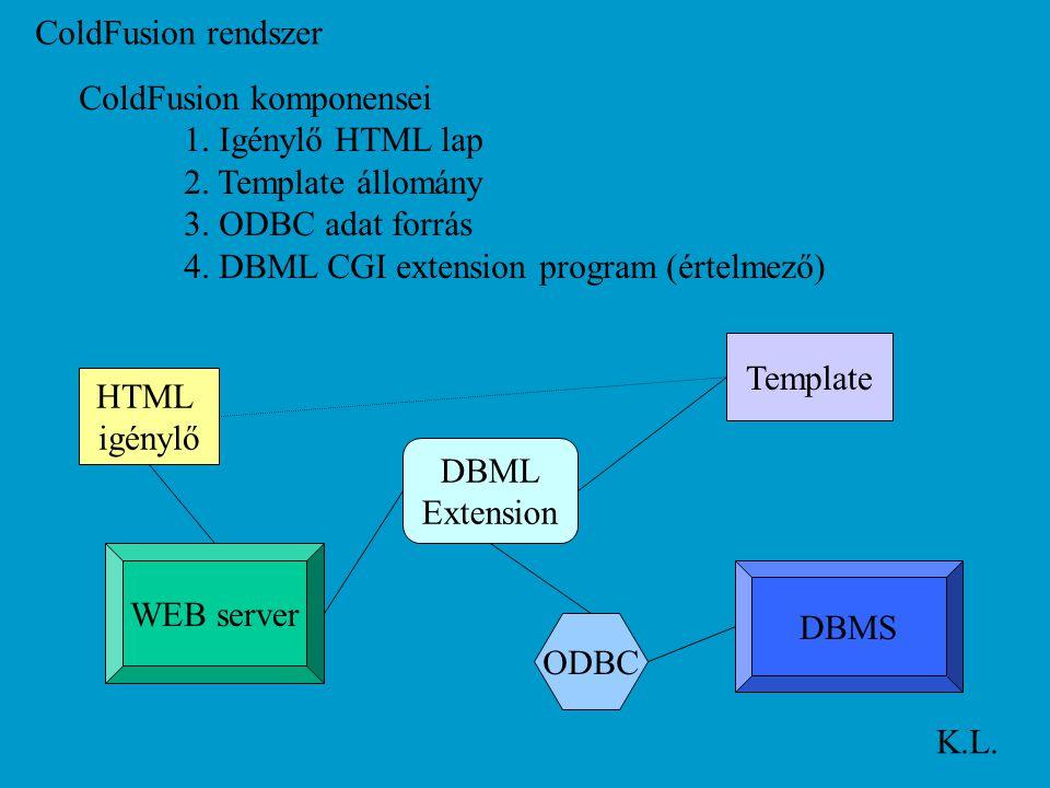 ColdFusion rendszer K.L. ColdFusion komponensei 1. Igénylő HTML lap 2. Template állomány 3. ODBC adat forrás 4. DBML CGI extension program (értelmező)
