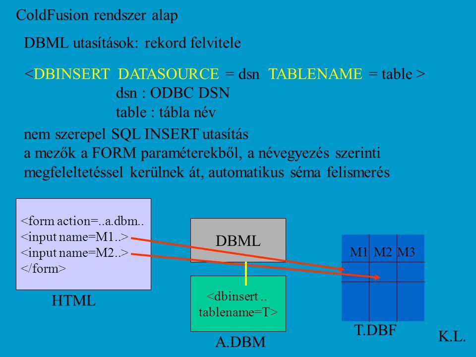 ColdFusion rendszer alap K.L. DBML utasítások: rekord felvitele dsn : ODBC DSN table : tábla név nem szerepel SQL INSERT utasítás a mezők a FORM param