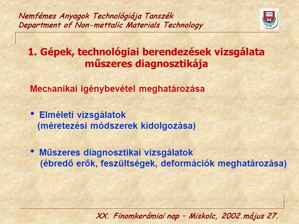 Nemfémes Anyagok Technológiája Tanszék Department of Non-mettalic Materials Technology XX.