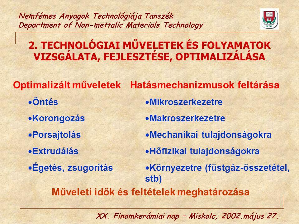 Nemfémes Anyagok Technológiája Tanszék Department of Non-mettalic Materials Technology XX. Finomkerámiai nap – Miskolc, 2002.május 27. Optimalizált mű
