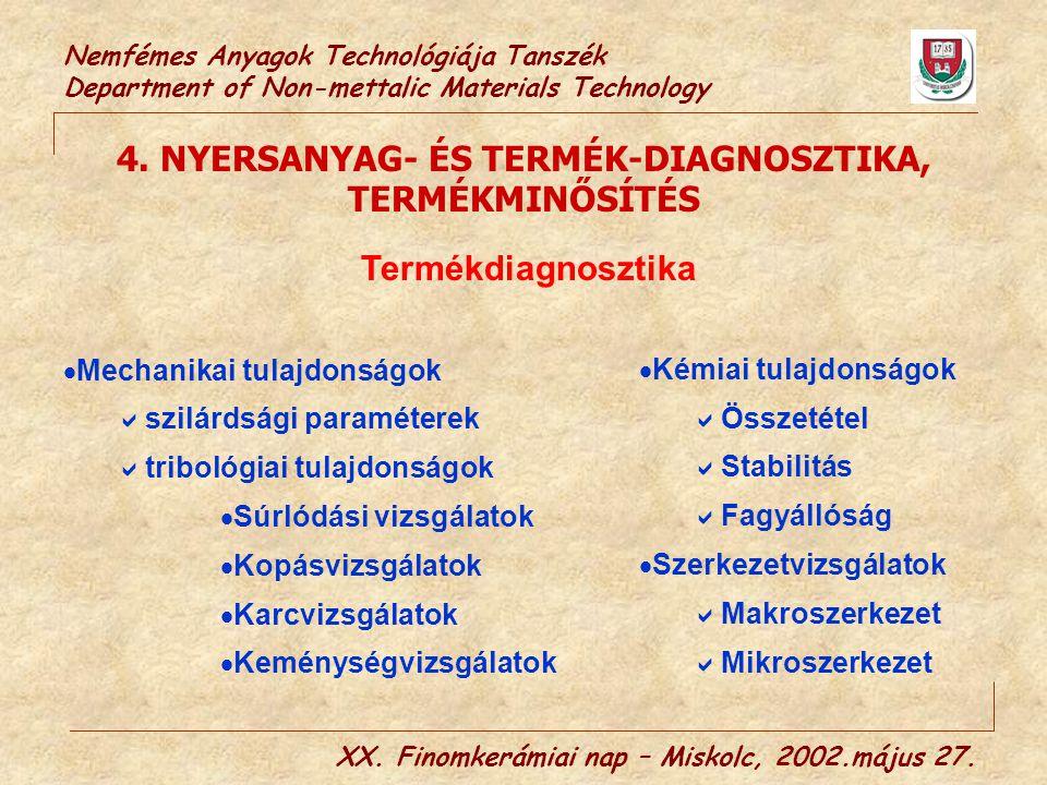 Nemfémes Anyagok Technológiája Tanszék Department of Non-mettalic Materials Technology 4. NYERSANYAG- ÉS TERMÉK-DIAGNOSZTIKA, TERMÉKMINŐSÍTÉS XX. Fino