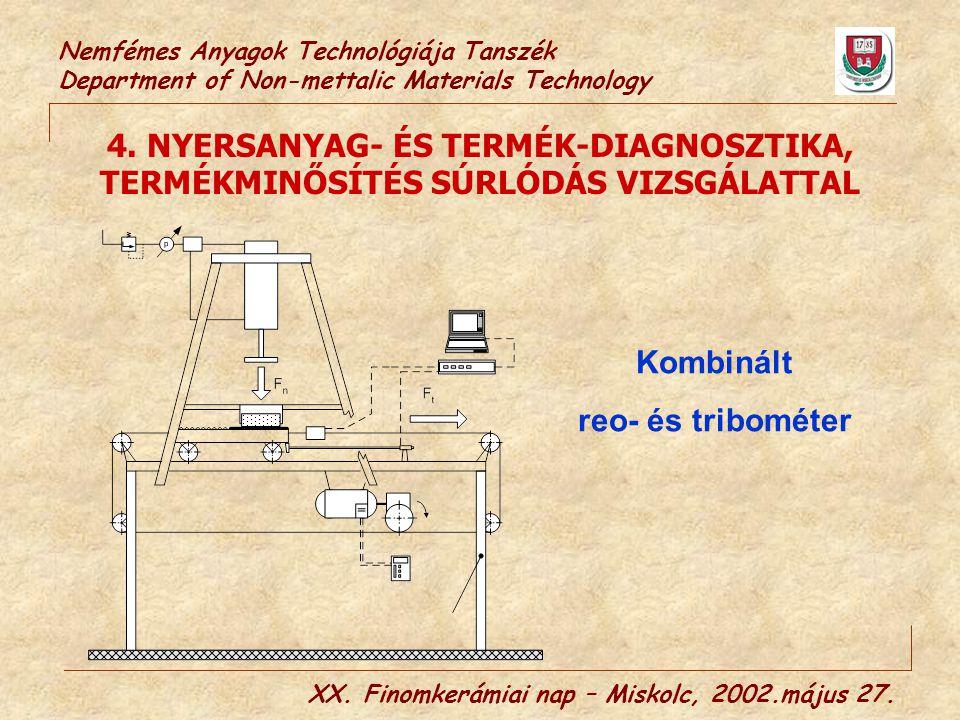 Nemfémes Anyagok Technológiája Tanszék Department of Non-mettalic Materials Technology 4. NYERSANYAG- ÉS TERMÉK-DIAGNOSZTIKA, TERMÉKMINŐSÍTÉS SÚRLÓDÁS