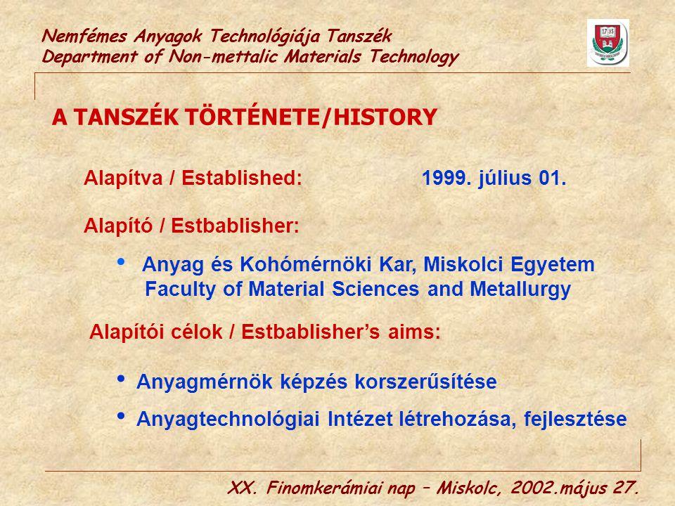 Nemfémes Anyagok Technológiája Tanszék Department of Non-mettalic Materials Technology XX. Finomkerámiai nap – Miskolc, 2002.május 27. Nemfémes Anyago