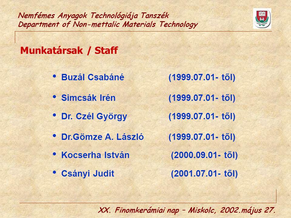 Nemfémes Anyagok Technológiája Tanszék Department of Non-mettalic Materials Technology XX. Finomkerámiai nap – Miskolc, 2002.május 27. Munkatársak / S