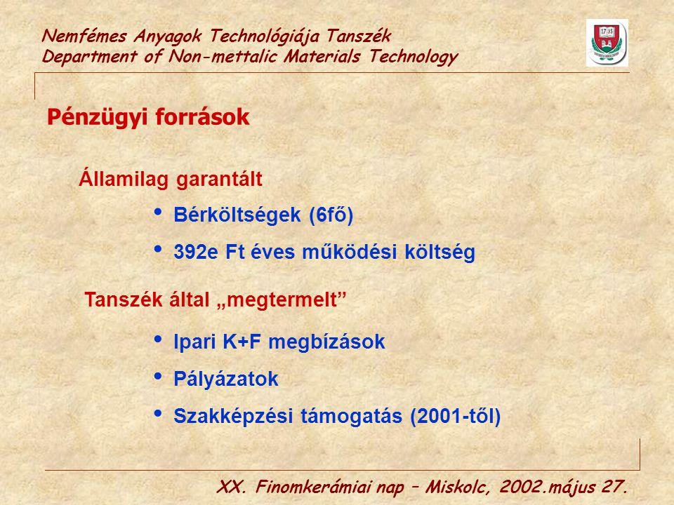 Nemfémes Anyagok Technológiája Tanszék Department of Non-mettalic Materials Technology XX. Finomkerámiai nap – Miskolc, 2002.május 27. Pénzügyi forrás