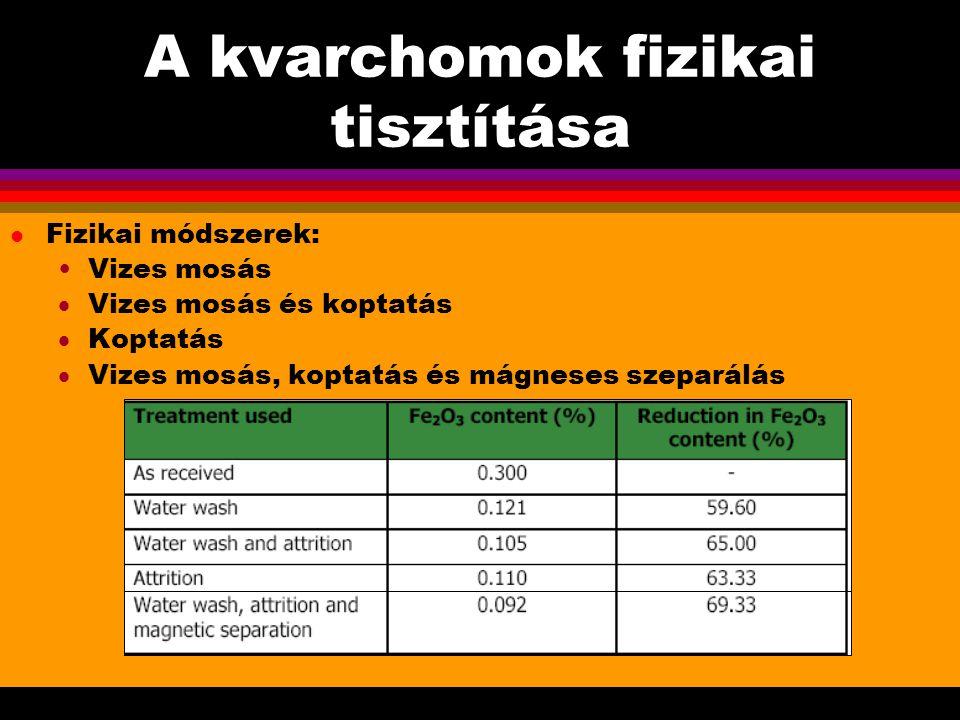 A kvarchomok fizikai tisztítása l Fizikai módszerek: Vizes mosás  Vizes mosás és koptatás  Koptatás  Vizes mosás, koptatás és mágneses szeparálás