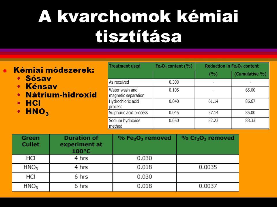 A kvarchomok kémiai tisztítása l Kémiai módszerek: Sósav Kénsav Nátrium-hidroxid HCl HNO 3