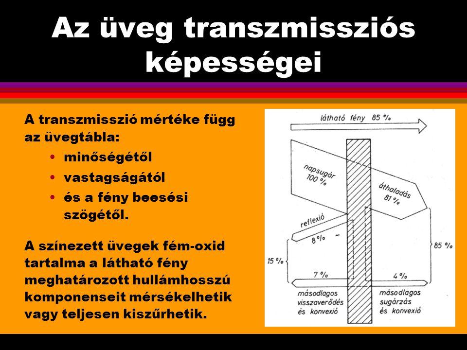 Az üveg transzmissziós képességei A transzmisszió mértéke függ az üvegtábla: minőségétől vastagságától és a fény beesési szögétől. A színezett üvegek
