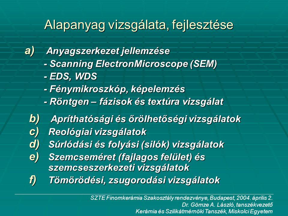 Alapanyag vizsgálata, fejlesztése a) Anyagszerkezet jellemzése - Scanning ElectronMicroscope (SEM) - EDS, WDS - Fénymikroszkóp, képelemzés - Röntgen –