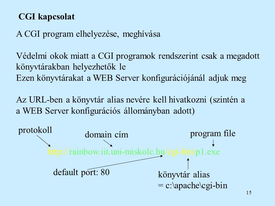 15 CGI kapcsolat A CGI program elhelyezése, meghívása Védelmi okok miatt a CGI programok rendszerint csak a megadott könyvtárakban helyezhetők le Ezen