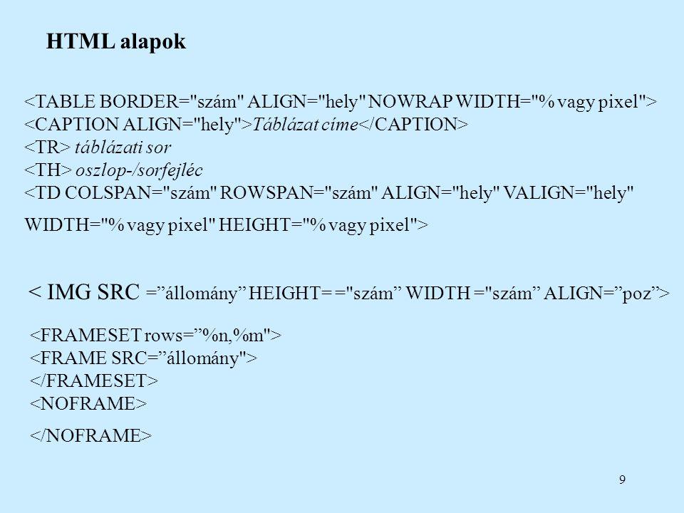 9 HTML alapok Táblázat címe táblázati sor oszlop-/sorfejléc <TD COLSPAN=