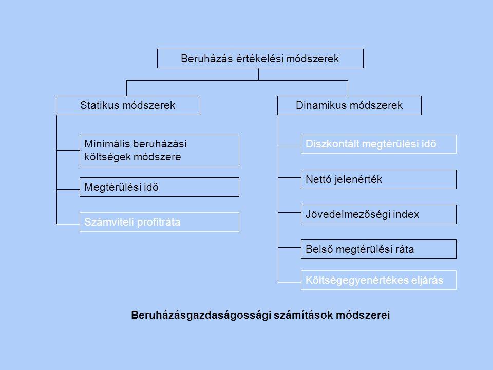Demográfiai előrejelzés ökonometriai módszerei