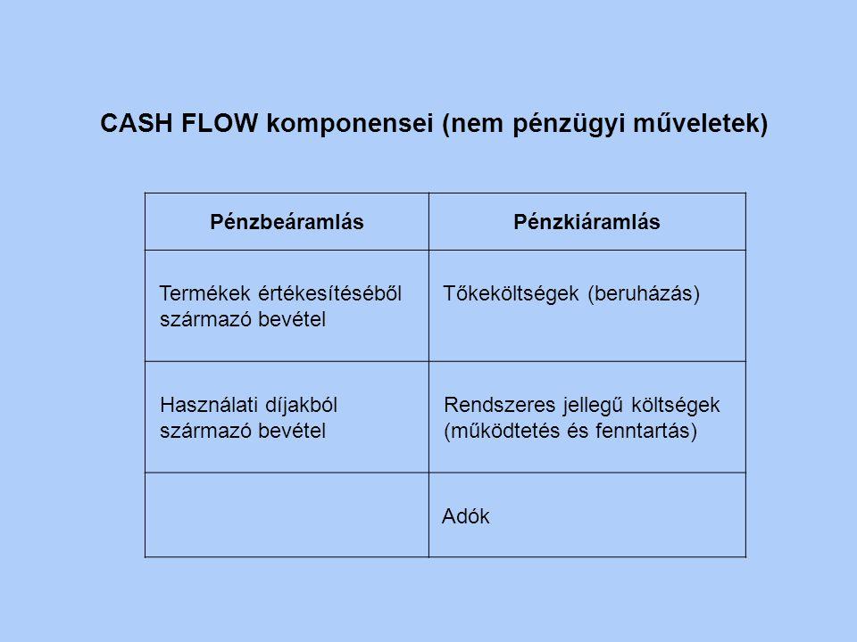 Cash flow Pénzmozgás/pénzforgalom (vagy cash flow) akkor történik, ha a projekt kifizet valamilyen összeget (pénzkiáramlás) vagy befolyik a projekthez