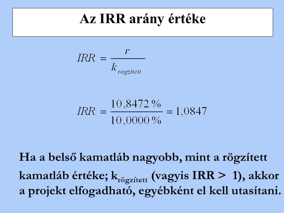 Az IRR a példában Megoldás iterációs algoritmussal r = 10,8479%