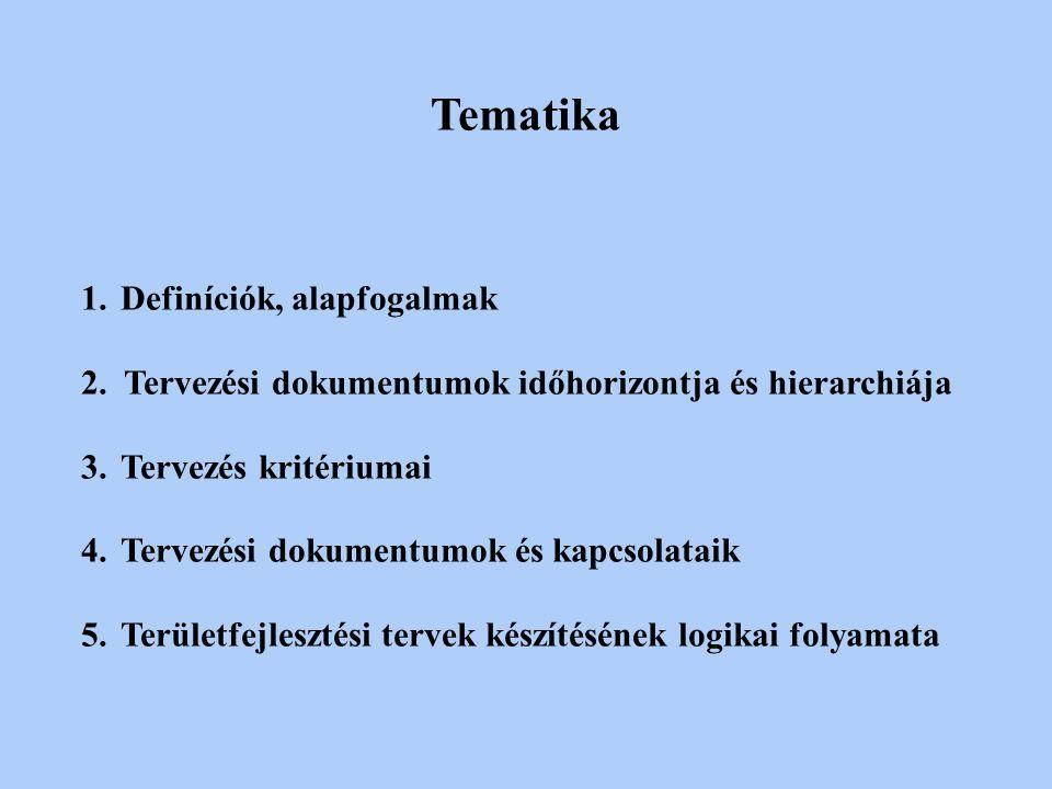 Tematika 1.Definíciók, alapfogalmak 2.
