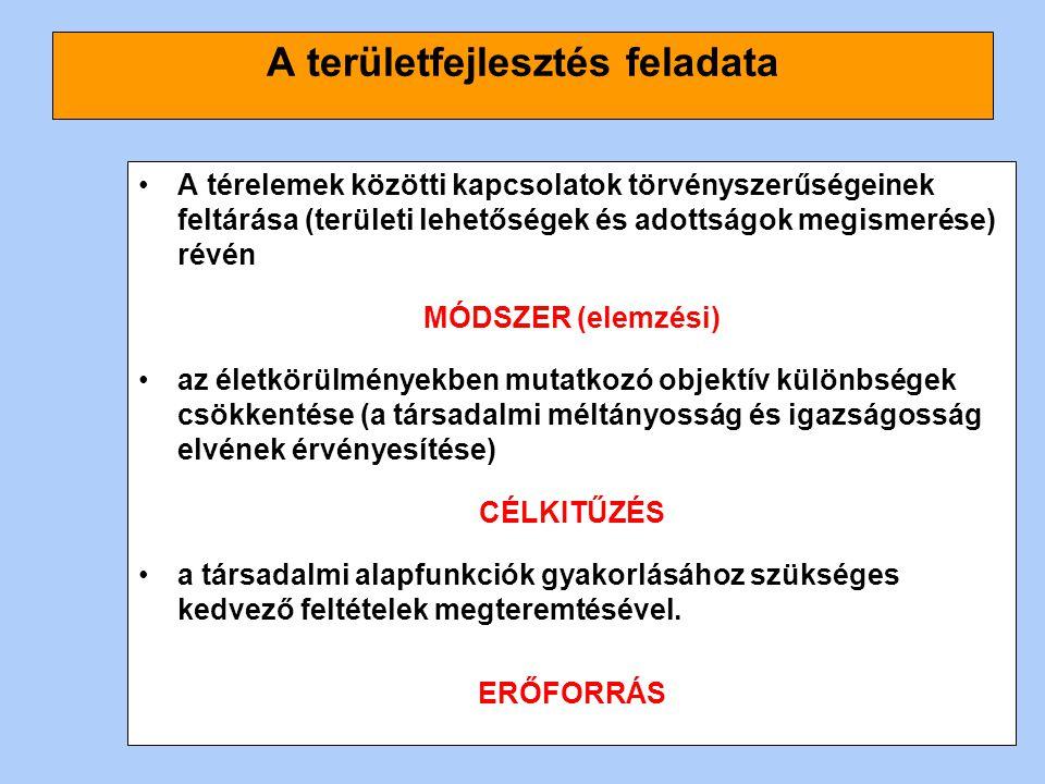 Tematika 1.Definíciók, alapfogalmak 2. Tervezési dokumentumok időhorizontja és hierarchiája 3.Tervezés kritériumai 4.Tervezési dokumentumok és kapcsol