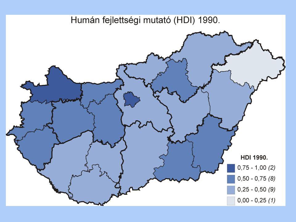 Megyetípusok a HDI szintje és változása tükrében a kilencvenes években HDI 1990-ben HDI változása 1990-97 között romló pozíciójavuló pozíció Átlag fel