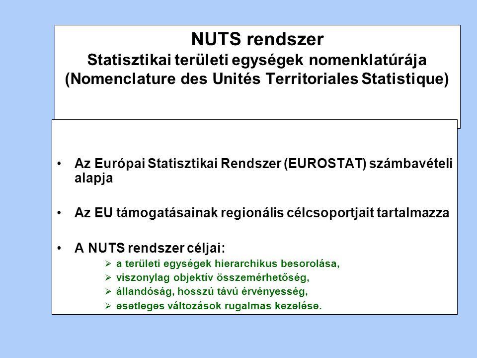 NUTS rendszer Statisztikai területi egységek nomenklatúrája (Nomenclature des Unités Territoriales Statistique) Az Európai Statisztikai Rendszer (EUROSTAT) számbavételi alapja Az EU támogatásainak regionális célcsoportjait tartalmazza A NUTS rendszer céljai:  a területi egységek hierarchikus besorolása,  viszonylag objektív összemérhetőség,  állandóság, hosszú távú érvényesség,  esetleges változások rugalmas kezelése.